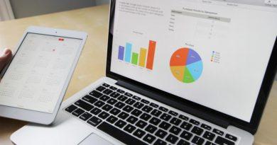 Quali sono le potenzialità del Digital Marketing?